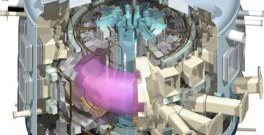 Tokamak Nuclear Fusion Power Station